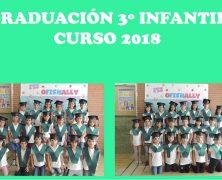 GRADUACIÓN 3 INFANTIL 2018: I5A