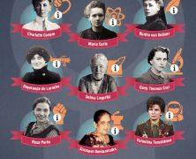 20 mujeres pioneras en la historia reciente, en España también.